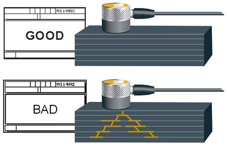 35rdc型超声波缺陷检测仪