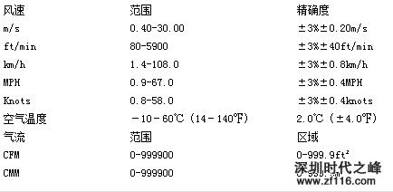 DT-3893风速计, DT-3893叶轮风速计