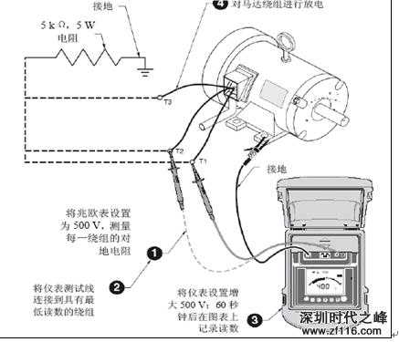 1508绝缘电阻测试仪极化指数/介质吸收