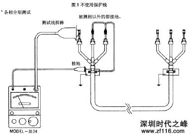 3124高压绝缘电阻测试仪如何测量