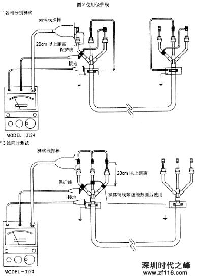 3124高压绝缘电阻测试仪测试图片