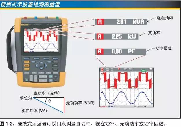 三相电动机更加节能,而且没有电容器或离心开关